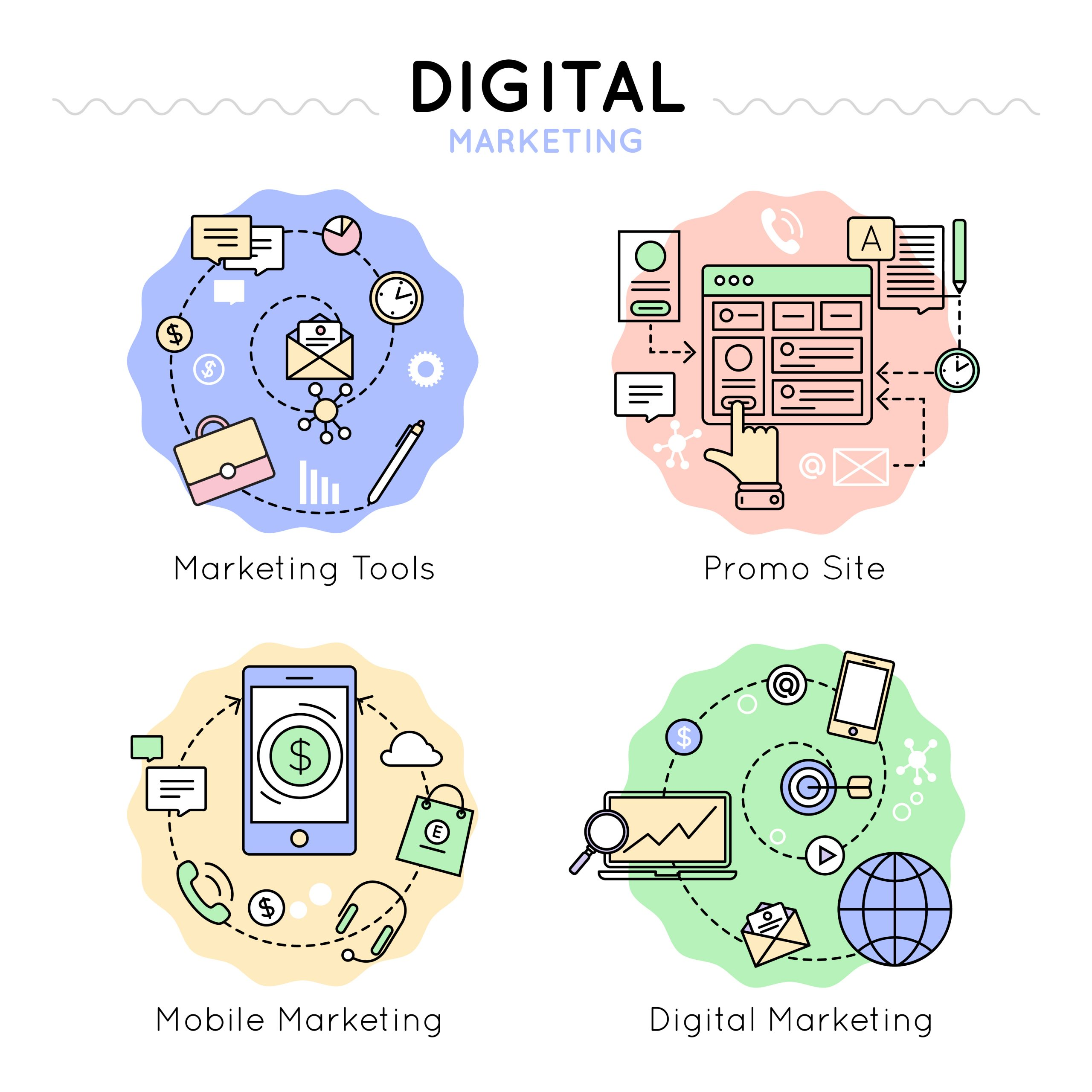 diagram displaying marketing tools, promo site, digital marketing, and mobile marketing at best  digital marketing agency in udaipur