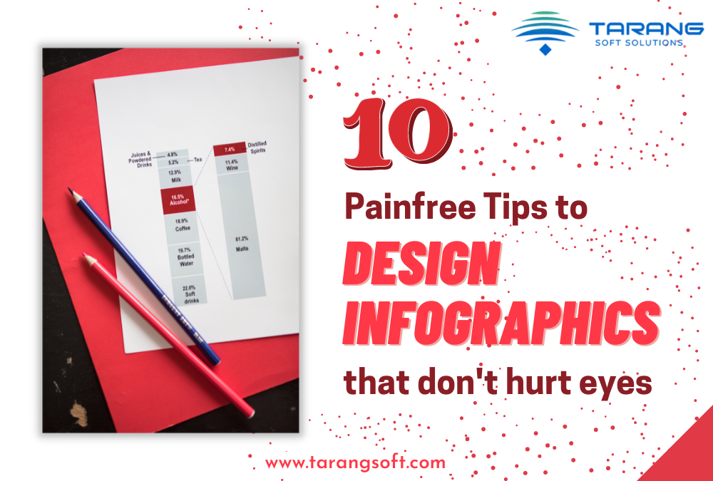 10 Clear-Cut Tips to Design Infographics that Don't Hurt the Eyes